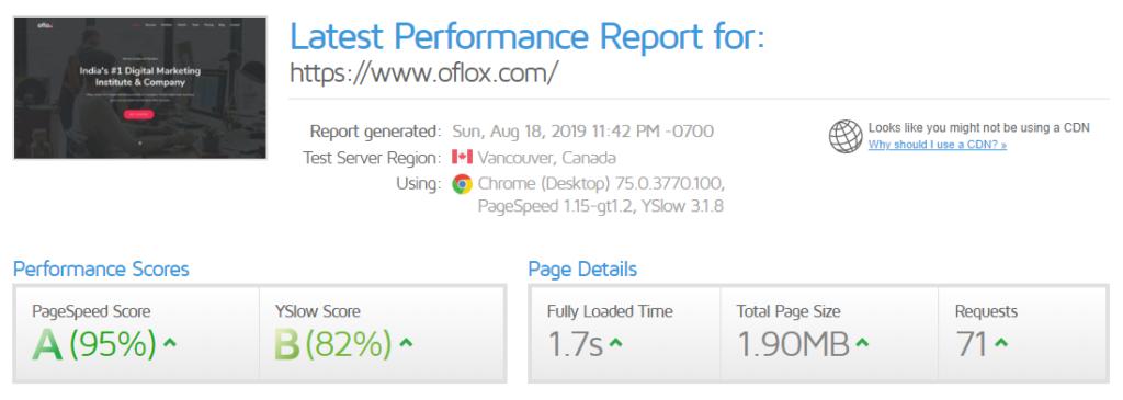 Oflox Digital Marketing Company